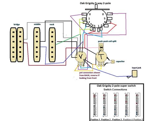 seek feedback re diagram for hss 1v 1t push pull coil