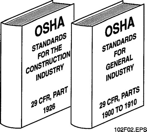 prevention and osha compliance books vancouvers best painters resource centre