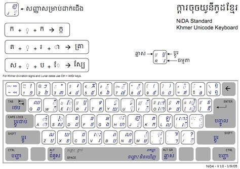 ui keyboard layout ภาษาเขมรเพ อการส อสาร khmer language for communication