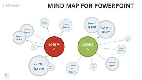 Mind Map Templates For Word