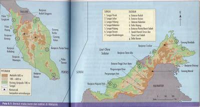geo cemerlang: bab 6:bentuk muka bumi