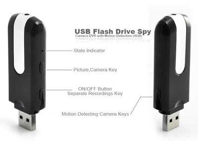 Spycam Kamera Tersembunyi Kamera Penginta Model Frame Foto kamera tersembunyi kamera pengintai kamera cctv