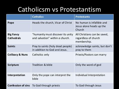 the catholic church beliefs