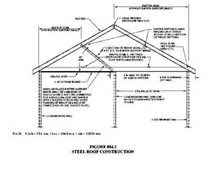 lawriter oac 4101 8 8 01 roof ceiling construction