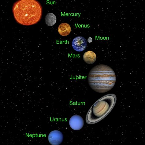 solar system bedroom decor quot for jordan my little solar system song for kids myideasbedroom com