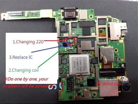 Baterai Sony Xperia Z2 Mini Compact J Power Power 4 200mah htc one x lcd backlight problem page 2 gsm forum