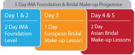2 day ima foundation course the london school of makeup 5 day ima bridal makeup courses london school of makeup