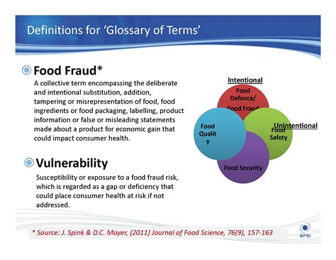 food defense risk assessment template gfsi direction on food fraud and vulnerability assessment