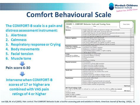 comfort scale paediatric pain assessment and management ppt video