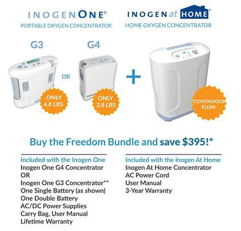 Bundle Request 4 inogen freedom bundle inogen