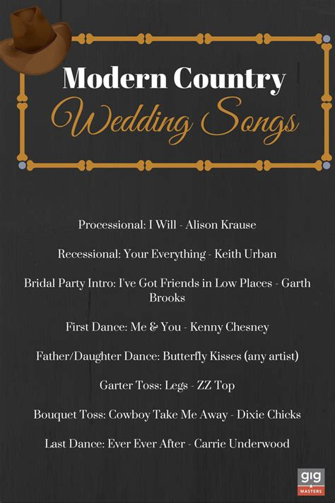Wedding Song List Country by Modern Country Wedding Songs