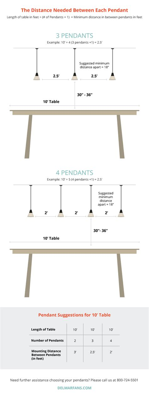 how many pendant lights should be used over a kitchen 28 how many pendants should you how many pendant