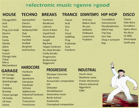 dance music genres bpm let stalk the nightmare that is categorizing electronic
