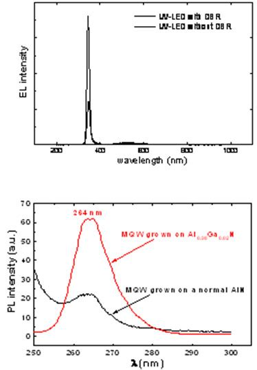 light emitting diode lab report light emitting diode research 28 images light emitting diodes leds green technology