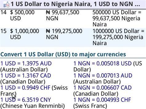 converter naira to dollar all you need to know about nigeria naira and us dollar