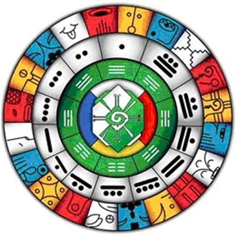 Calendario T Zolkin Tzolkin The Mayan Calendar