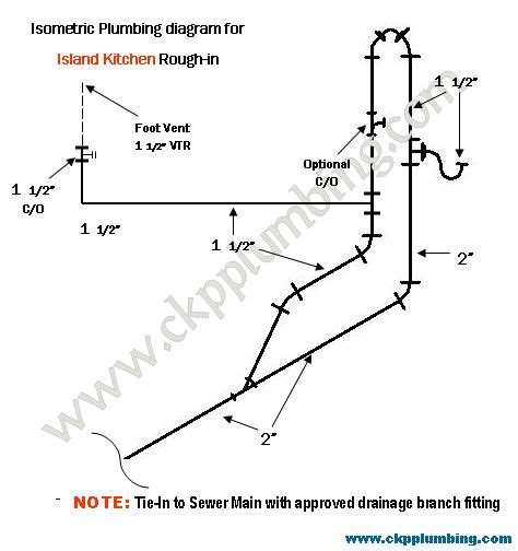 Plumbing Code Nyc by Toilet Plumbing Diagram Estate Buildings Information Portal