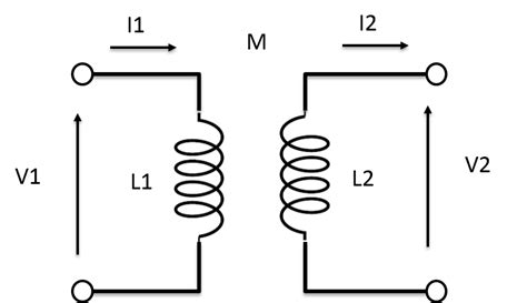 coupled inductor transformer coupled inductors equivalent circuit 28 images file inductance equivalent circuit svg out