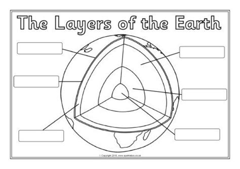 structure of the earth diagram to label earth layers worksheet wiildcreative