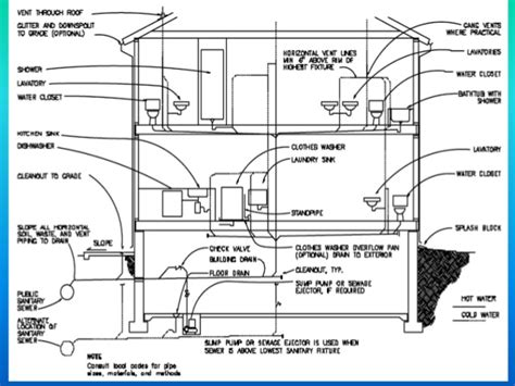 Plumbing System Definition by Define Plumbing System 28 Images What Is A Passive