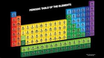 3d periodic table wallpaper