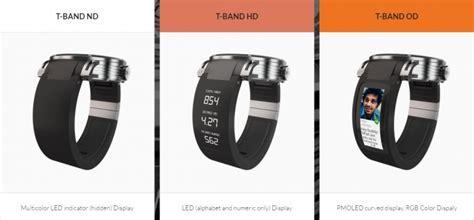 The Kairos T Band might be the coolest way to create an analog watch with smartwatch features