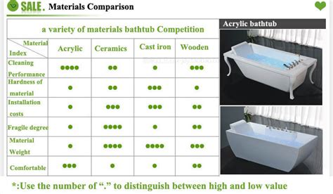 size of bathtub in feet hs bz632 new design bathtubs tubs acrylic sitting bathtub