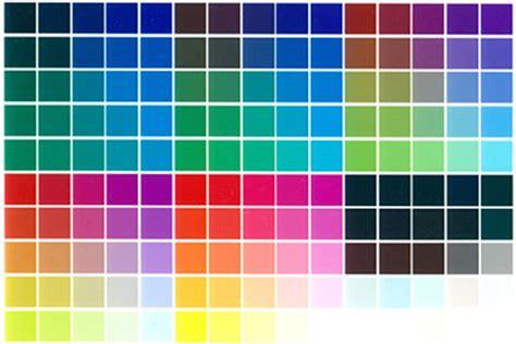 color profile colour calibration
