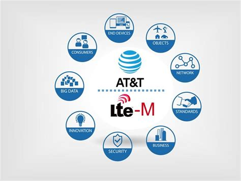 at t starts to pilot lte m network in san francisco