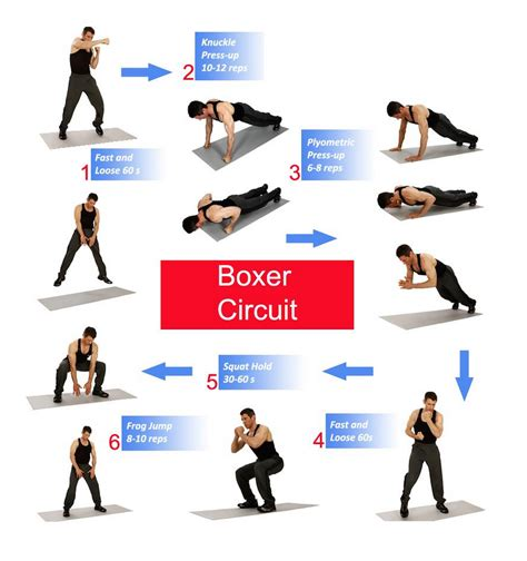 5 minute boxing home workout workout strength and exercises