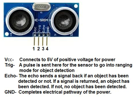 hc sr04 ultrasonic distance sensor datasheet how to build an hc sr04 distance sensor circuit