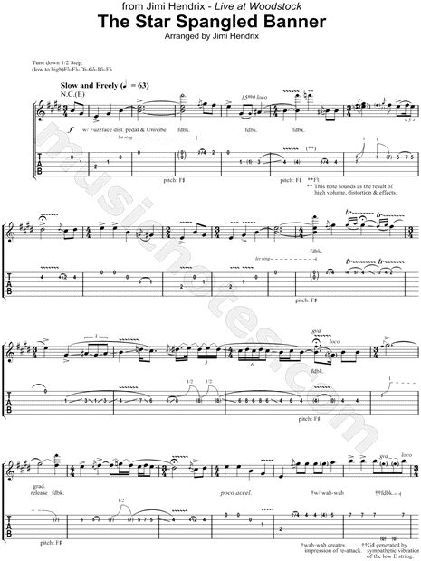 Star Spangled Banner Guitar Chords