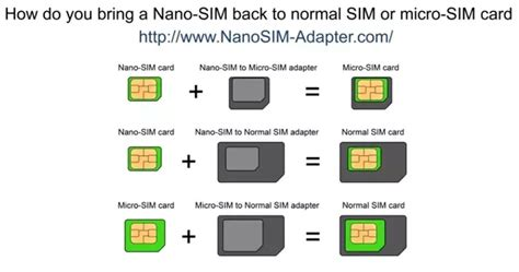 Micro Sd Sim Card Template by Can A Nano Sim Card Fit In A Samsung Duos Quora