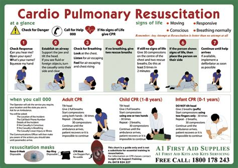 printable cpr instructions resuscitation a1 first aid supplies