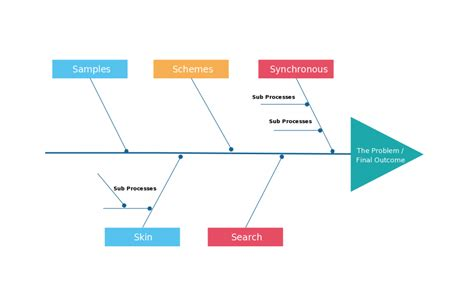 Fishbone Diagram Templates Cause And Effect Ishikawa Creately Blog Ishikawa Template