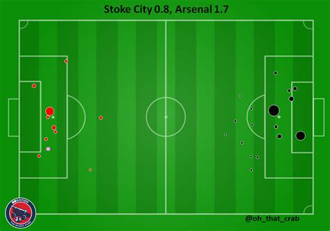 arsenal xg xgunners how to calculate xpoints the short fuse