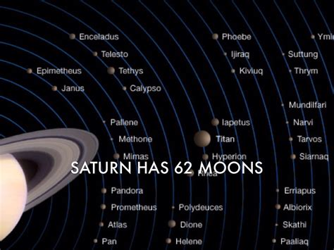 names of saturn s moons saturn by chrystie m