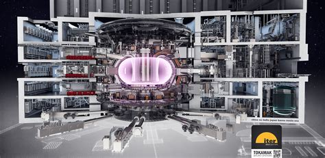 Story And Half House Plans the iter tokamak complex os 3000x1468