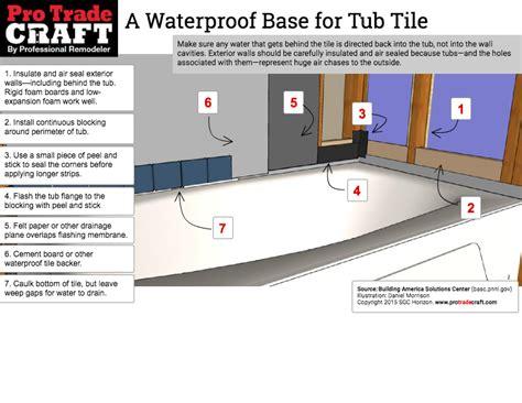 tile waterproofing for cement backer board protradecraft