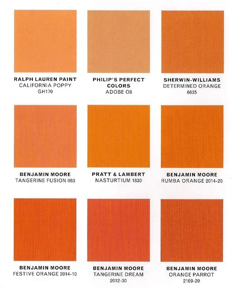 orange car color names gretchenjonesnyc orange is about to be big ideas
