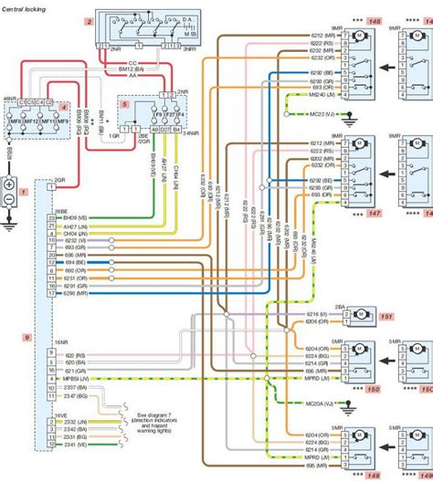 peugeot 206 stereo wiring diagram ford transit
