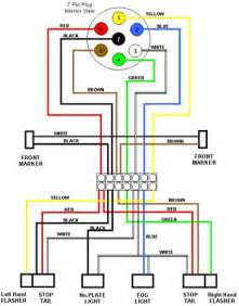 typical trailer wiring diagramcircuit schematic | wiring