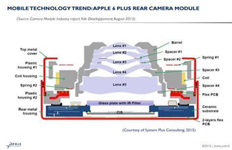 camera module, compact camera module, ccm, lens