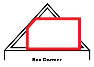 Box Dormer 128 Best Images About Home Attic Space Renovation On
