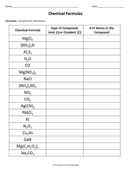 chemical formulas worksheet for review or assessment by science from the south