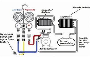 AC_Gauge_Set_Hook_Up_Instruction basics of home electrical wiring 18 on basics of home electrical wiring