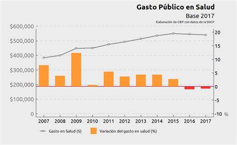 aportes salud y pension 2016 porcentajes 2016 view image porcentaje para aportes de salud 2016 en colombia