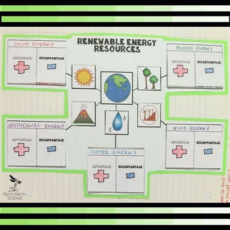 Mba In Energy And Earth Sciences by Best 25 Non Renewable Energy Ideas On