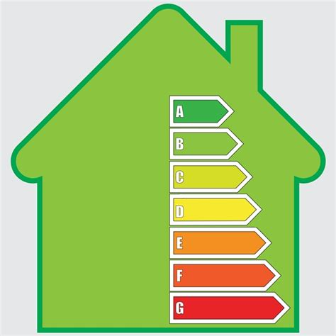 green deal home improvement fund payments withheld