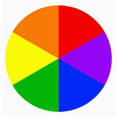 color with a color wheel primary and secondary colors home design